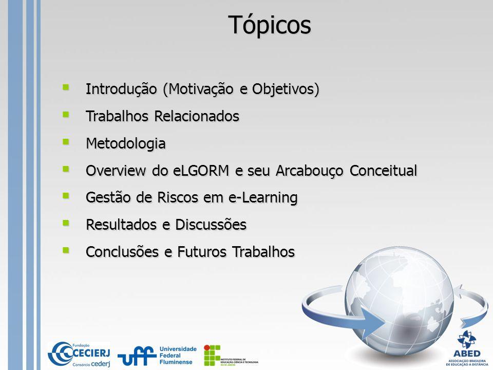 Tópicos Introdução (Motivação e Objetivos) Trabalhos Relacionados