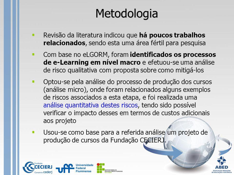 Metodologia Revisão da literatura indicou que há poucos trabalhos relacionados, sendo esta uma área fértil para pesquisa.