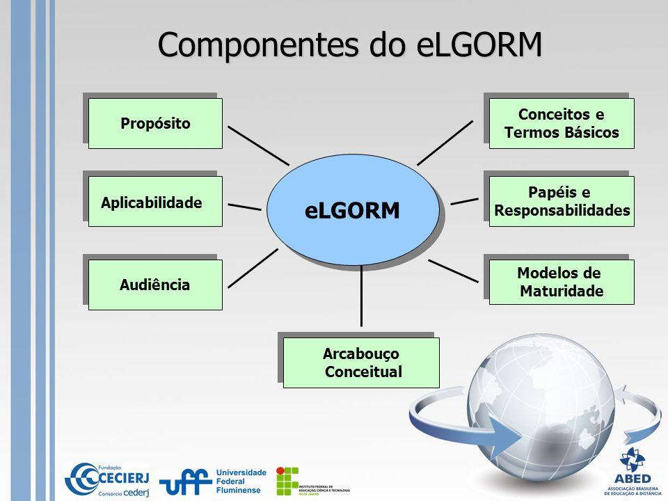 Componentes do eLGORM eLGORM Conceitos e Propósito Termos Básicos