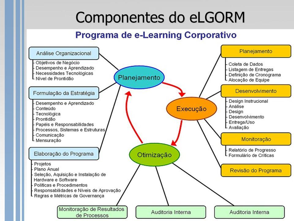 Componentes do eLGORM