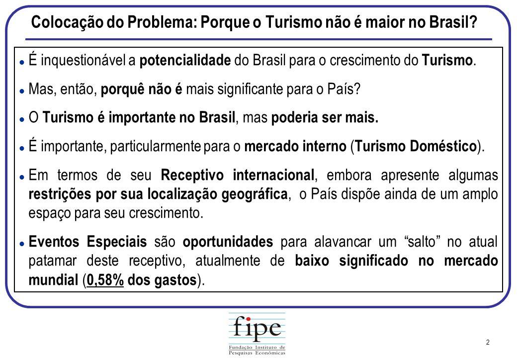 Colocação do Problema: Porque o Turismo não é maior no Brasil