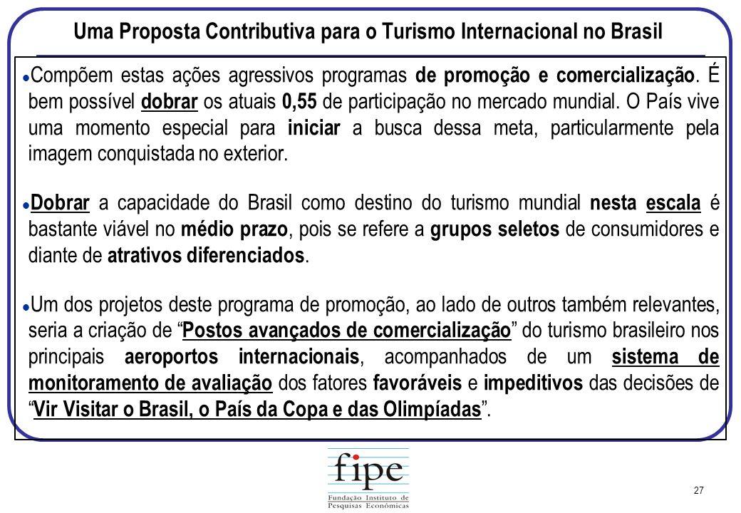 Uma Proposta Contributiva para o Turismo Internacional no Brasil