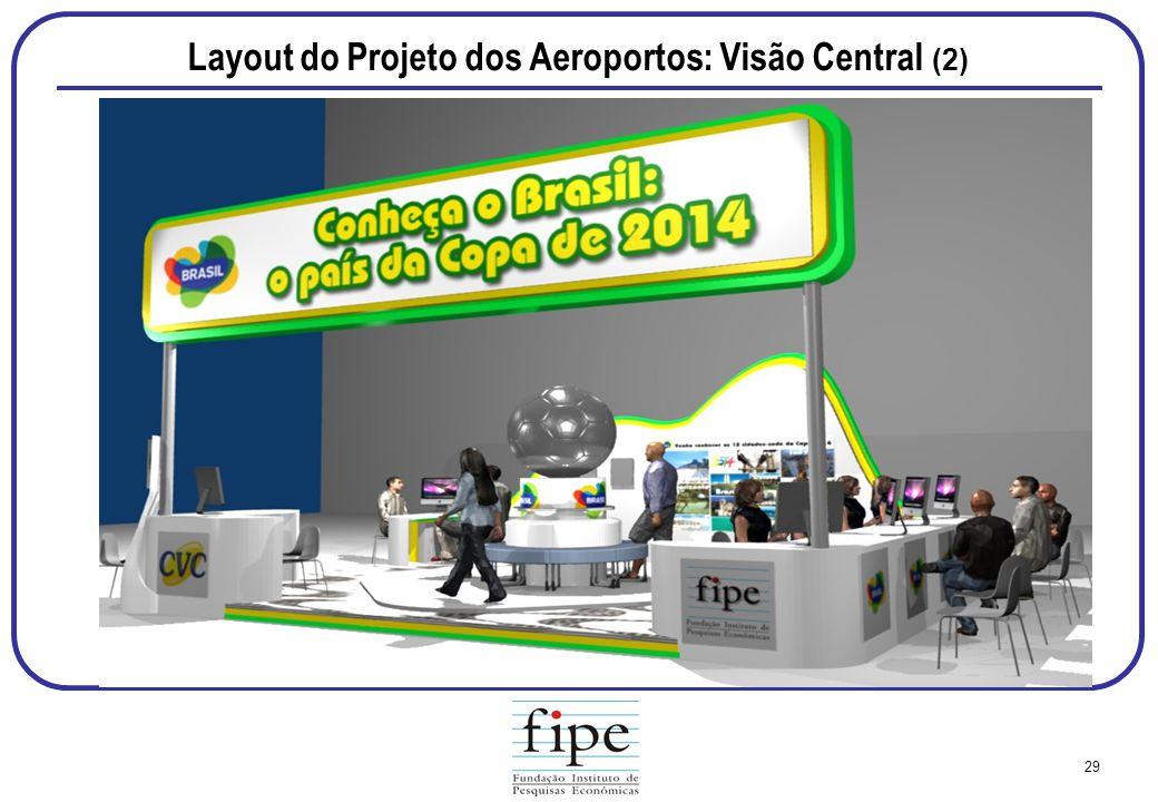 Layout do Projeto dos Aeroportos: Visão Central (2)