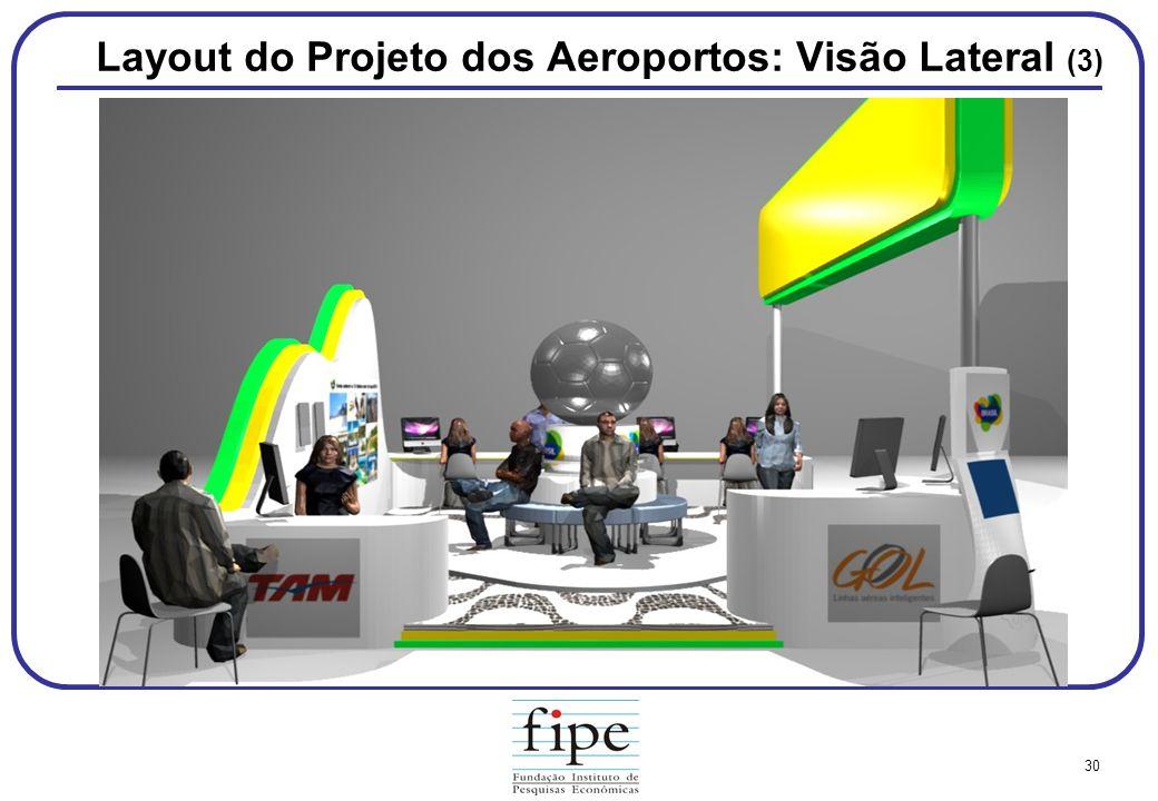 Layout do Projeto dos Aeroportos: Visão Lateral (3)