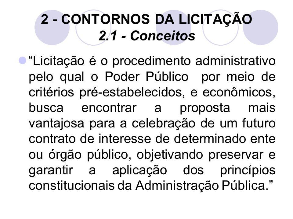 2 - CONTORNOS DA LICITAÇÃO 2.1 - Conceitos