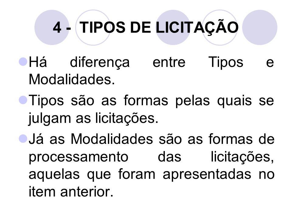 4 - TIPOS DE LICITAÇÃO Há diferença entre Tipos e Modalidades.
