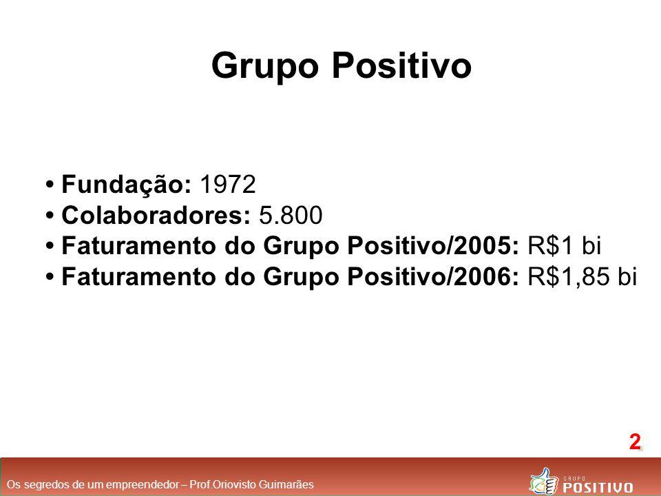 Grupo Positivo • Fundação: 1972 • Colaboradores: 5.800 • Faturamento do Grupo Positivo/2005: R$1 bi • Faturamento do Grupo Positivo/2006: R$1,85 bi.