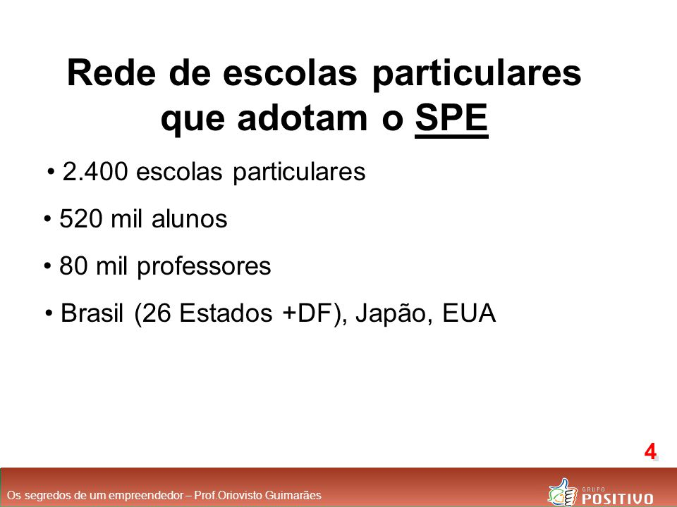 Rede de escolas particulares que adotam o SPE