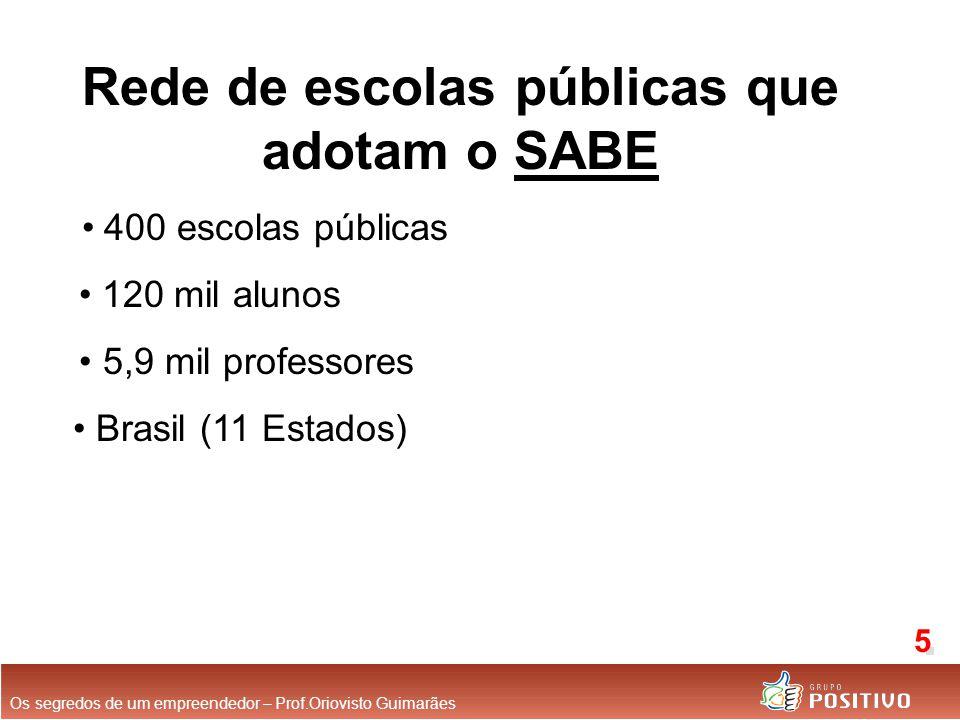 Rede de escolas públicas que adotam o SABE