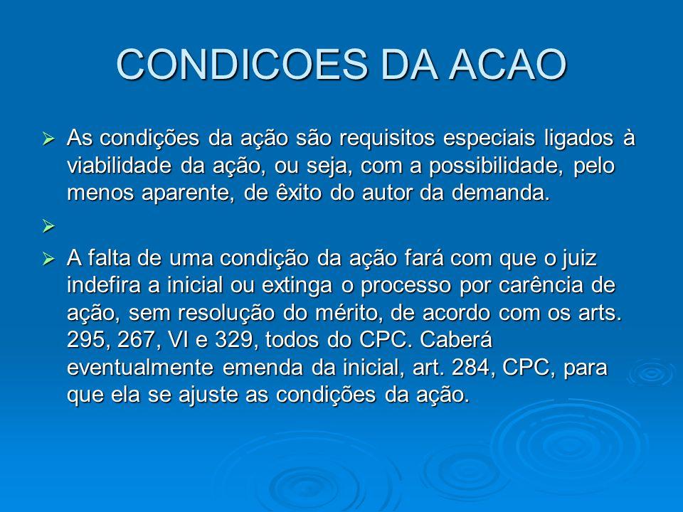 CONDICOES DA ACAO