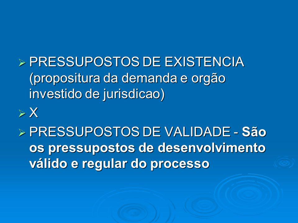 PRESSUPOSTOS DE EXISTENCIA (propositura da demanda e orgão investido de jurisdicao)