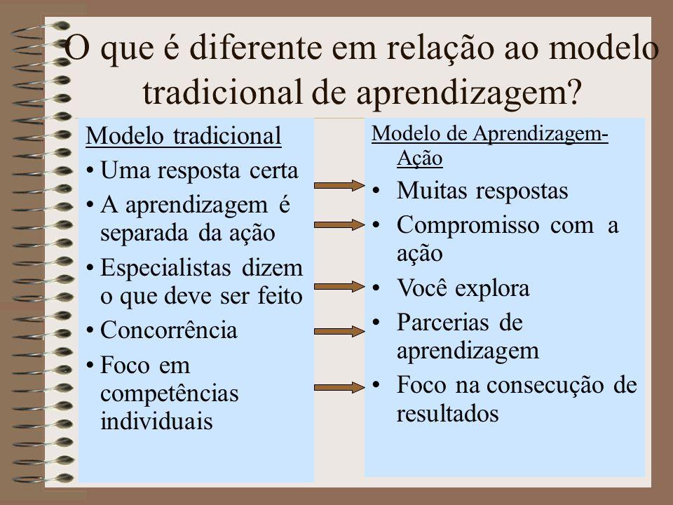 O que é diferente em relação ao modelo tradicional de aprendizagem