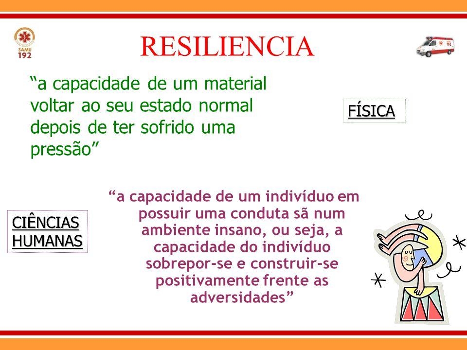RESILIENCIA a capacidade de um material voltar ao seu estado normal depois de ter sofrido uma pressão