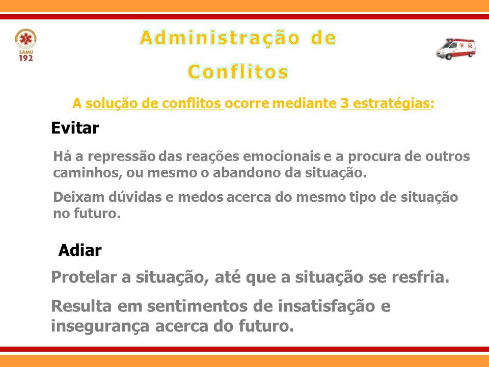 A solução de conflitos ocorre mediante 3 estratégias: