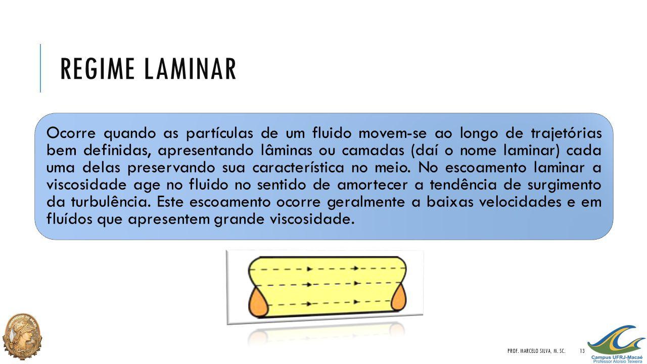 Regime Laminar Prof. Marcelo Silva, M. Sc.