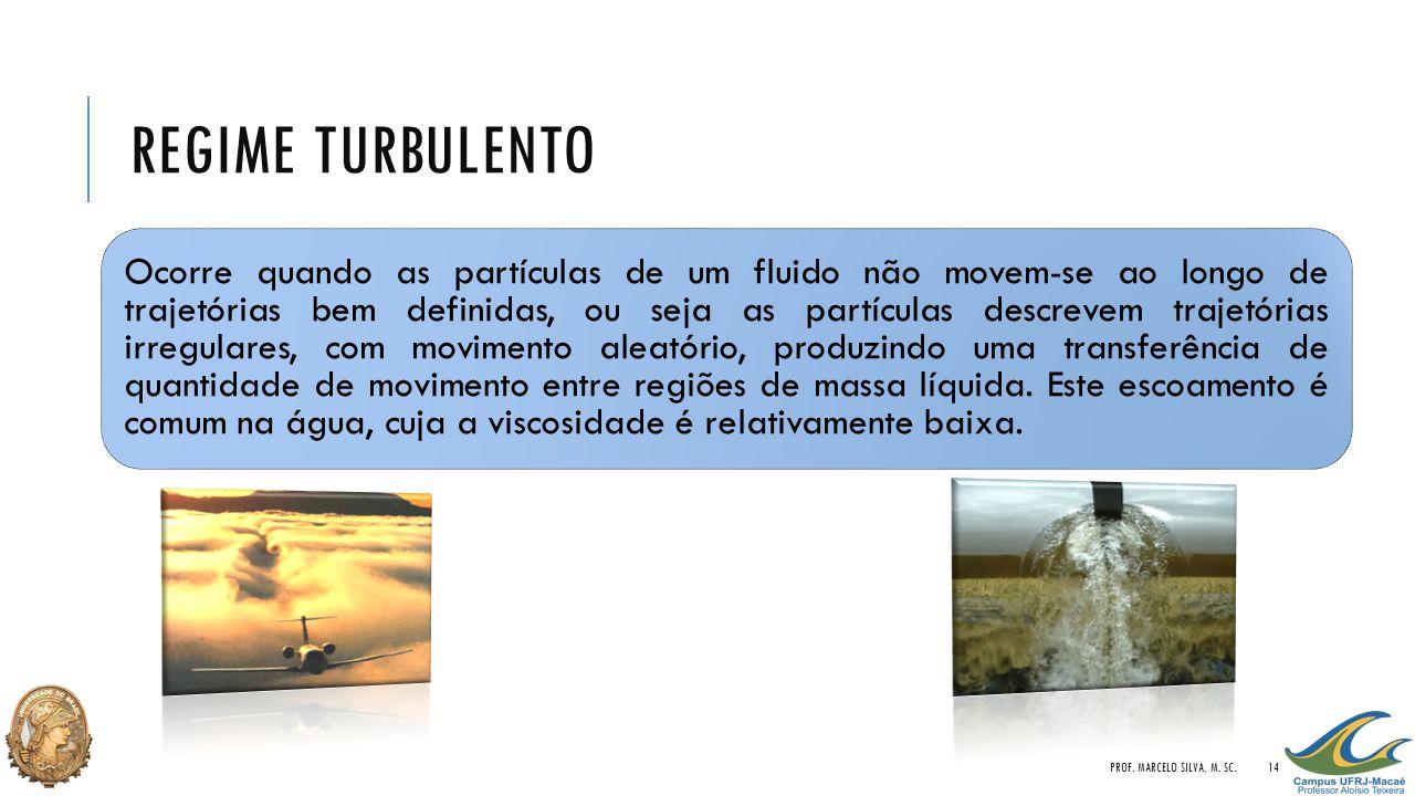 Regime Turbulento Prof. Marcelo Silva, M. Sc.