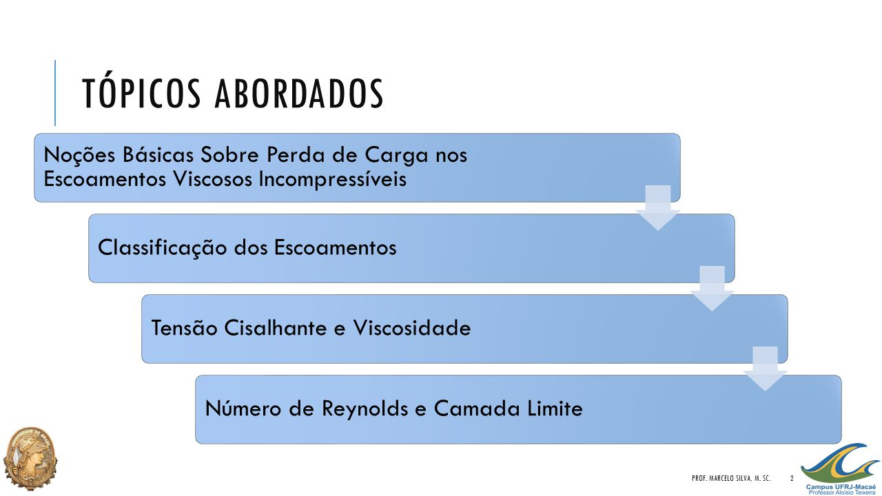 Tópicos abordados Prof. Marcelo Silva, M. Sc.