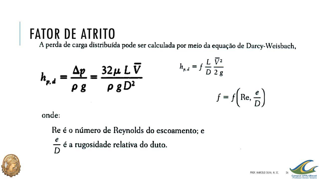 Fator de atrito Prof. Marcelo Silva, M. Sc.