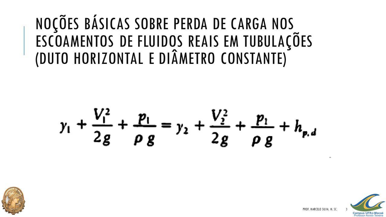 Noções básicas sobre perda de carga nos escoamentos de fluidos reais em tubulações (duto horizontal e diâmetro constante)