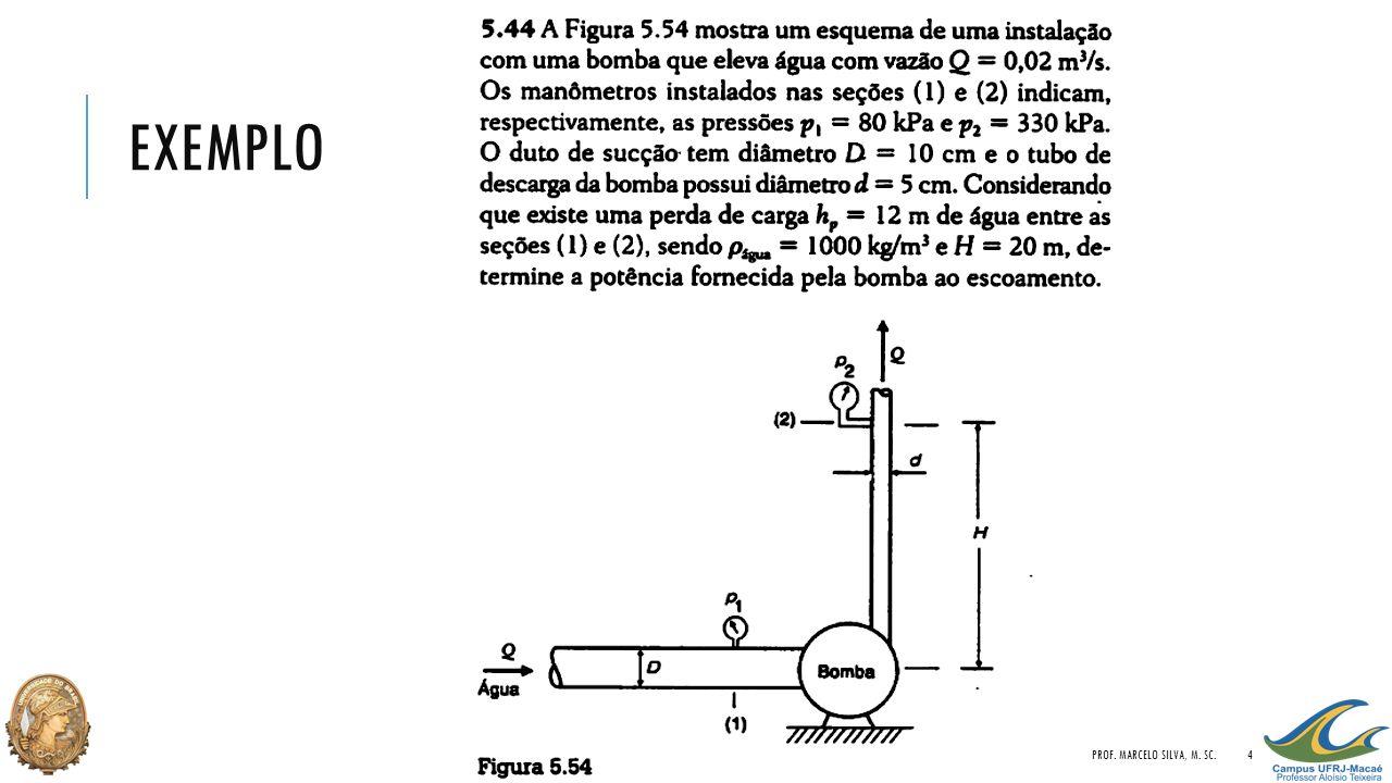 Exemplo Prof. Marcelo Silva, M. Sc.