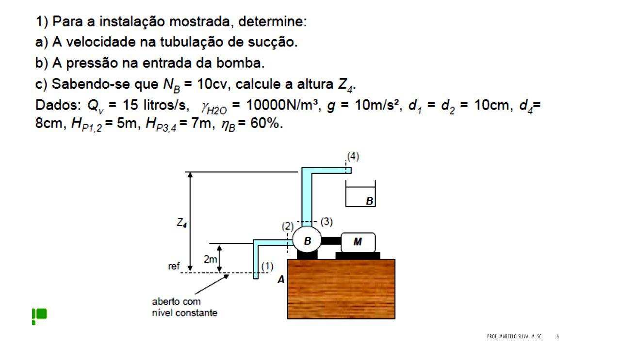 Prof. Marcelo Silva, M. Sc.