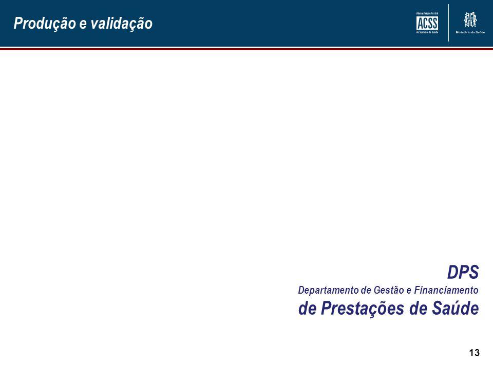 DPS de Prestações de Saúde Produção e validação