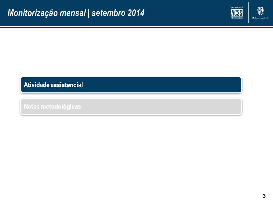 Monitorização mensal | setembro 2014