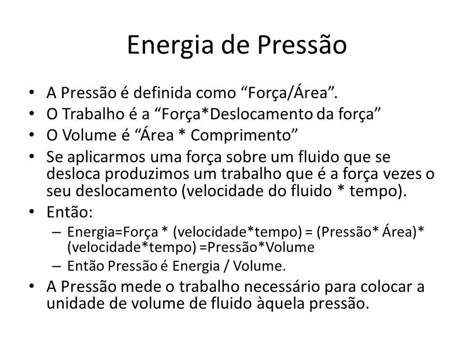 Energia de Pressão A Pressão é definida como Força/Área .