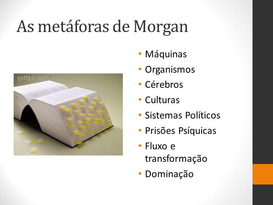 As metáforas de Morgan Máquinas Organismos Cérebros Culturas