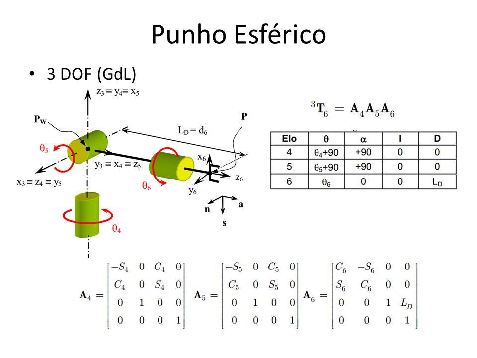 Punho Esférico 3 DOF (GdL)
