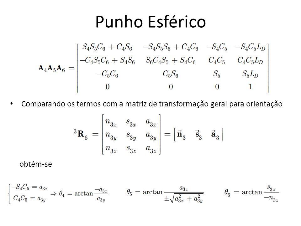 Punho Esférico Comparando os termos com a matriz de transformação geral para orientação obtém-se