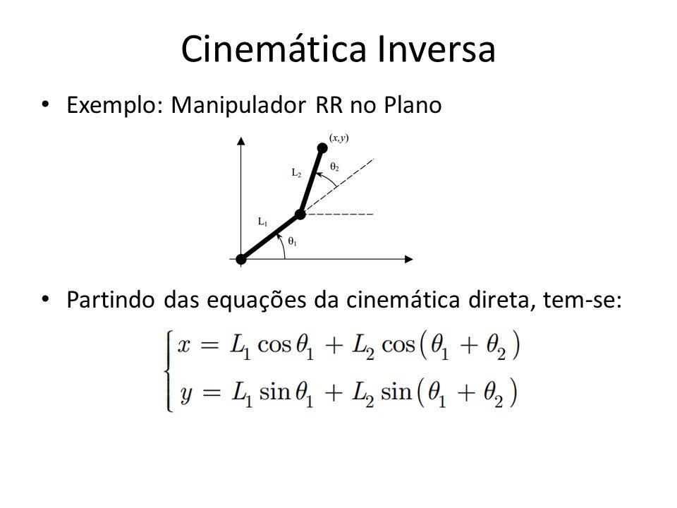 Cinemática Inversa Exemplo: Manipulador RR no Plano