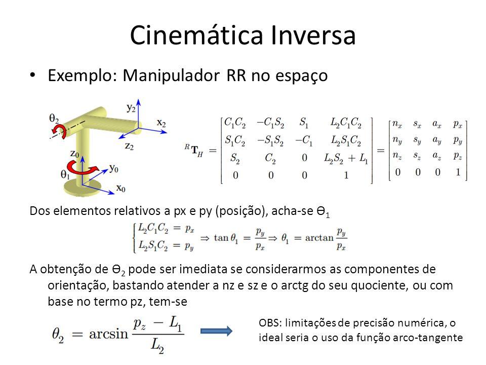 Cinemática Inversa Exemplo: Manipulador RR no espaço