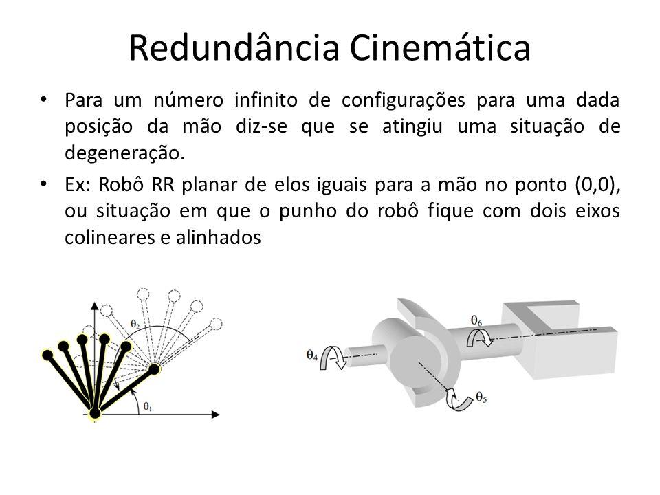 Redundância Cinemática