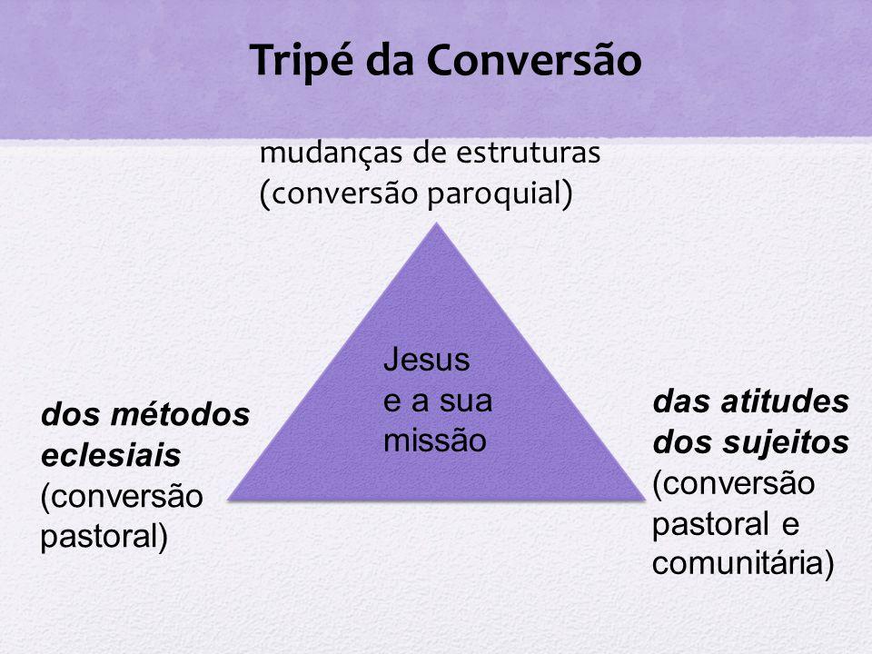 Tripé da Conversão mudanças de estruturas (conversão paroquial) Jesus