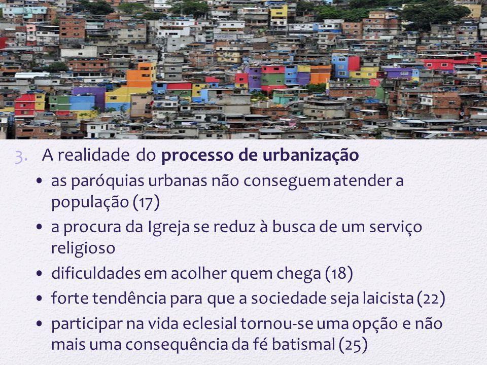 A realidade do processo de urbanização