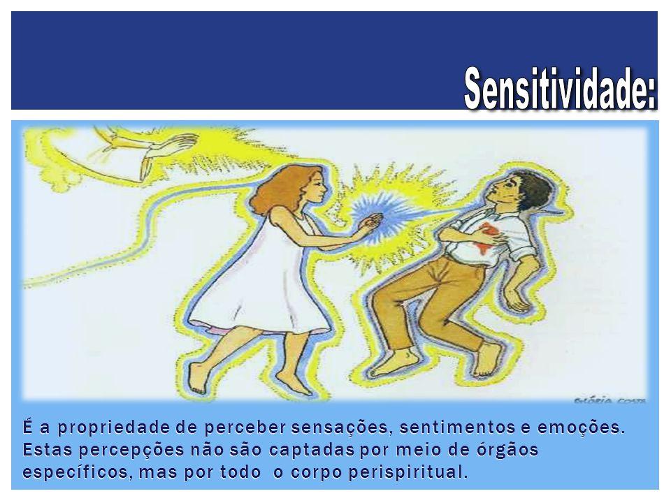 Sensitividade: