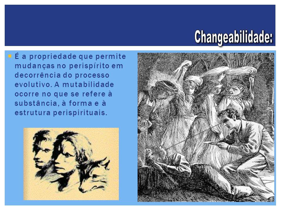 Changeabilidade: