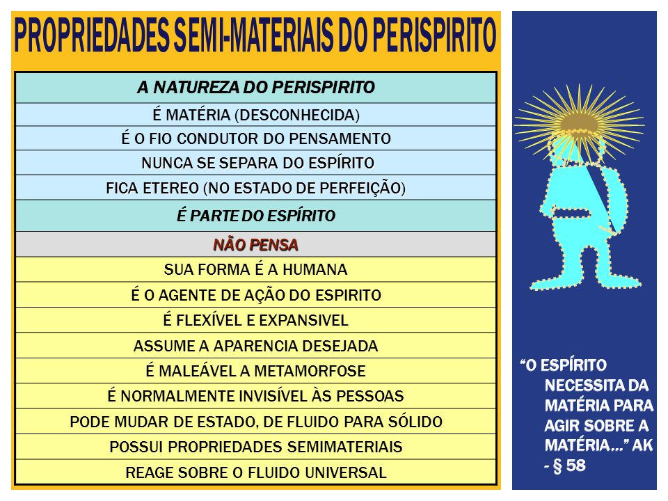 PROPRIEDADES SEMI-MATERIAIS DO PERISPIRITO A NATUREZA DO PERISPIRITO