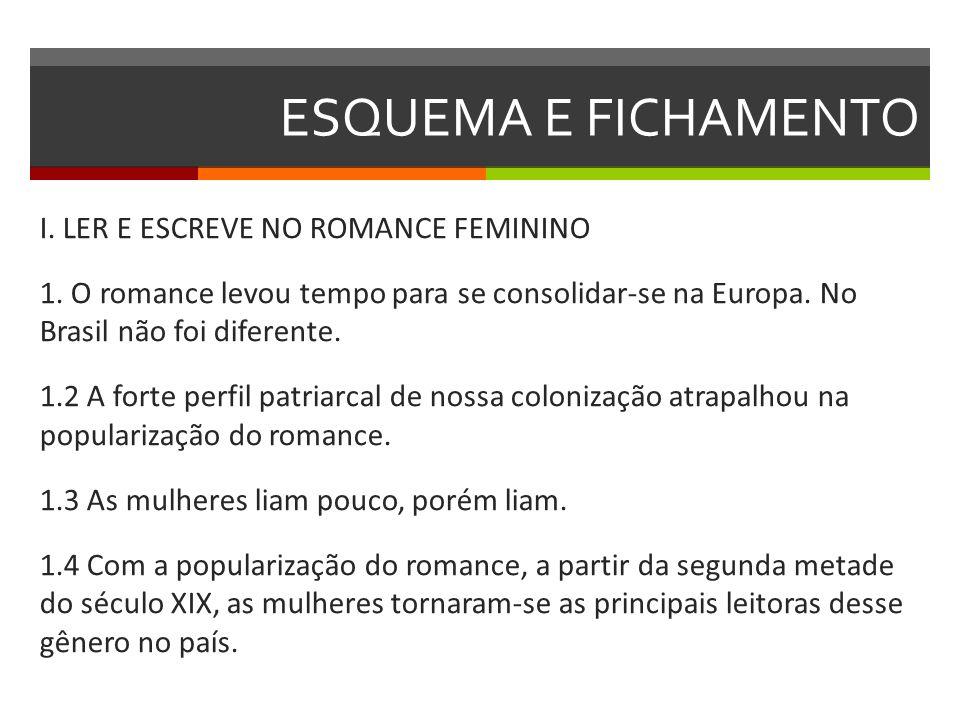 ESQUEMA E FICHAMENTO