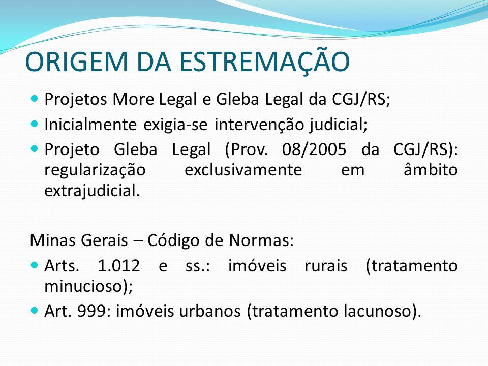 ORIGEM DA ESTREMAÇÃO Projetos More Legal e Gleba Legal da CGJ/RS;