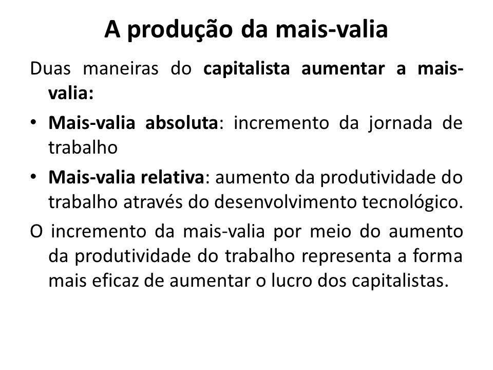 A produção da mais-valia