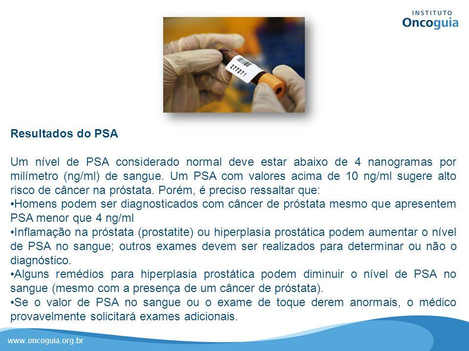 Resultados do PSA