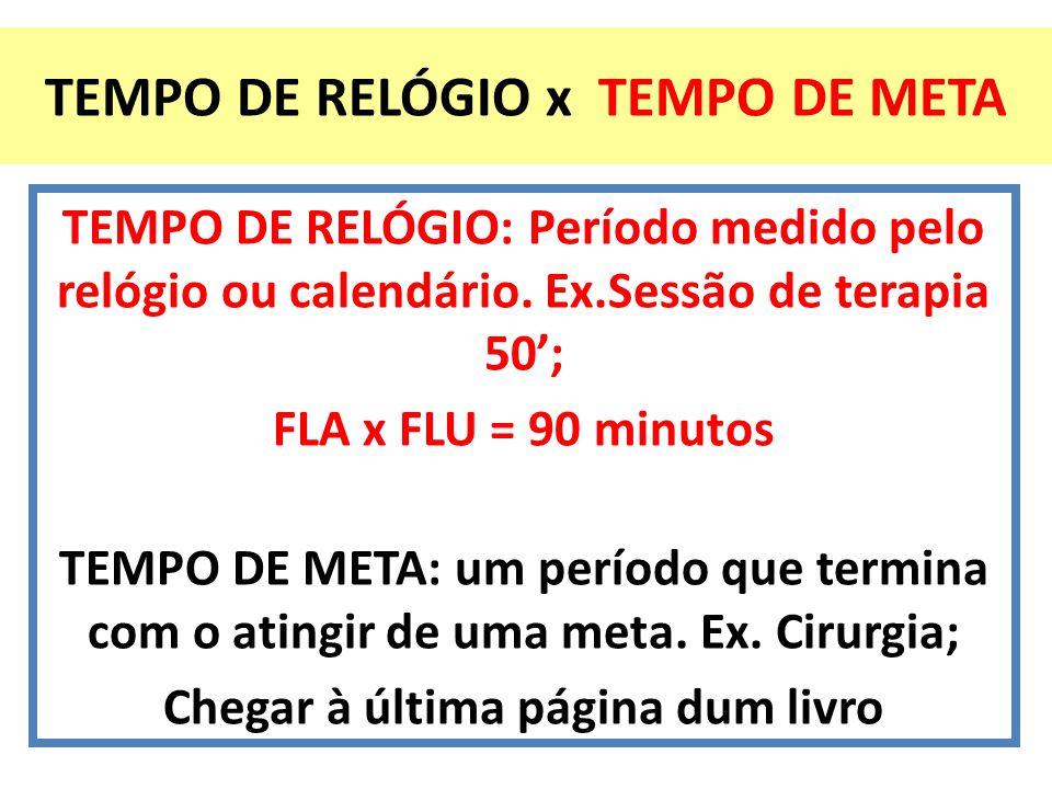 TEMPO DE RELÓGIO x TEMPO DE META