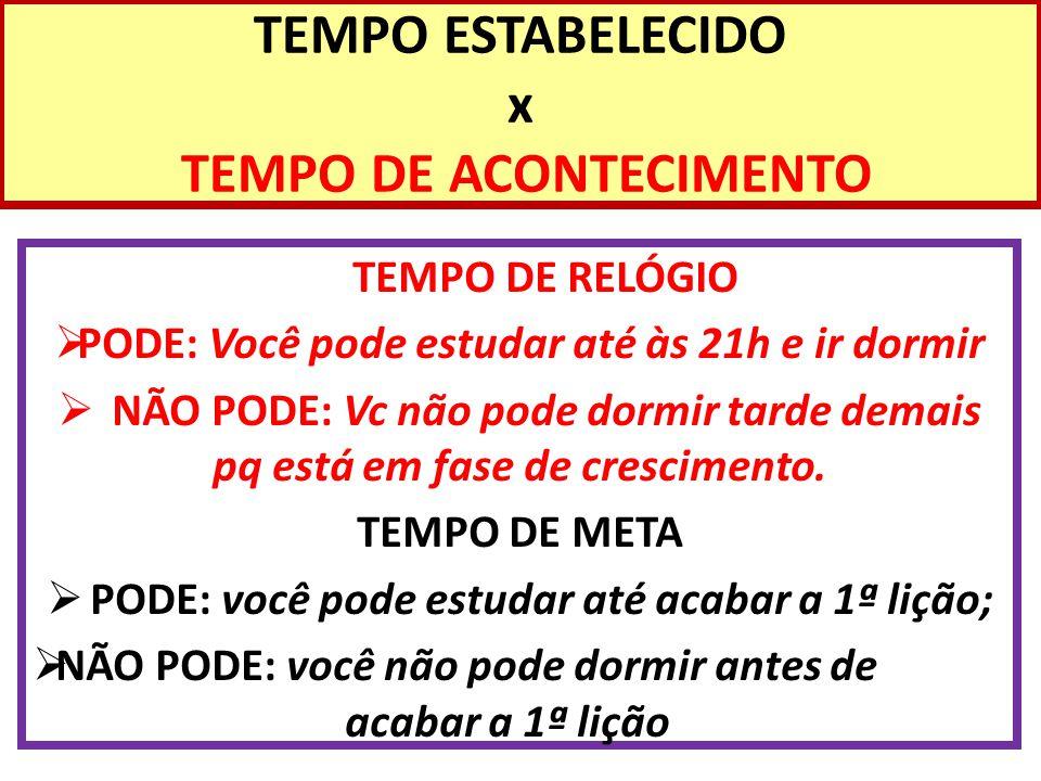 TEMPO ESTABELECIDO x TEMPO DE ACONTECIMENTO