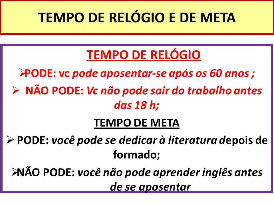 TEMPO DE RELÓGIO E DE META