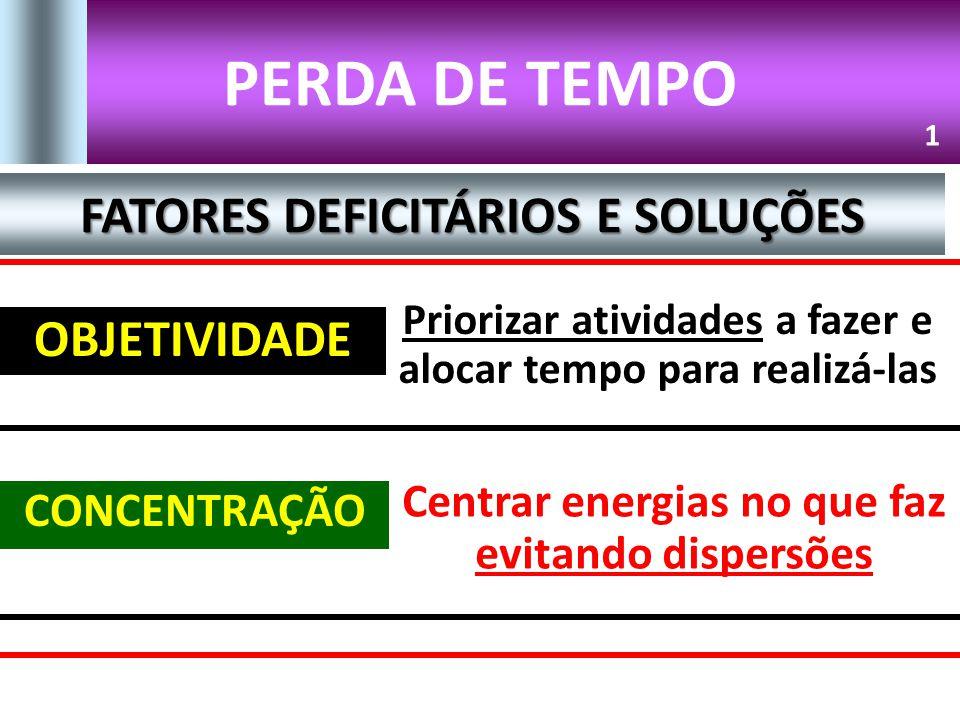 PERDA DE TEMPO FATORES DEFICITÁRIOS E SOLUÇÕES OBJETIVIDADE