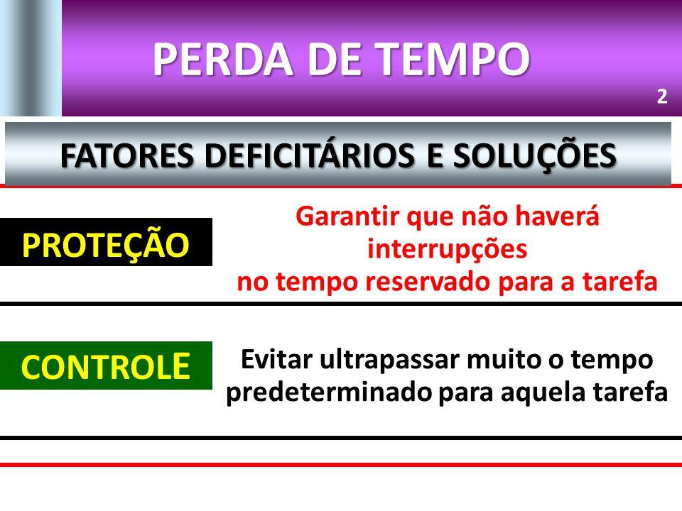 PERDA DE TEMPO FATORES DEFICITÁRIOS E SOLUÇÕES PROTEÇÃO CONTROLE