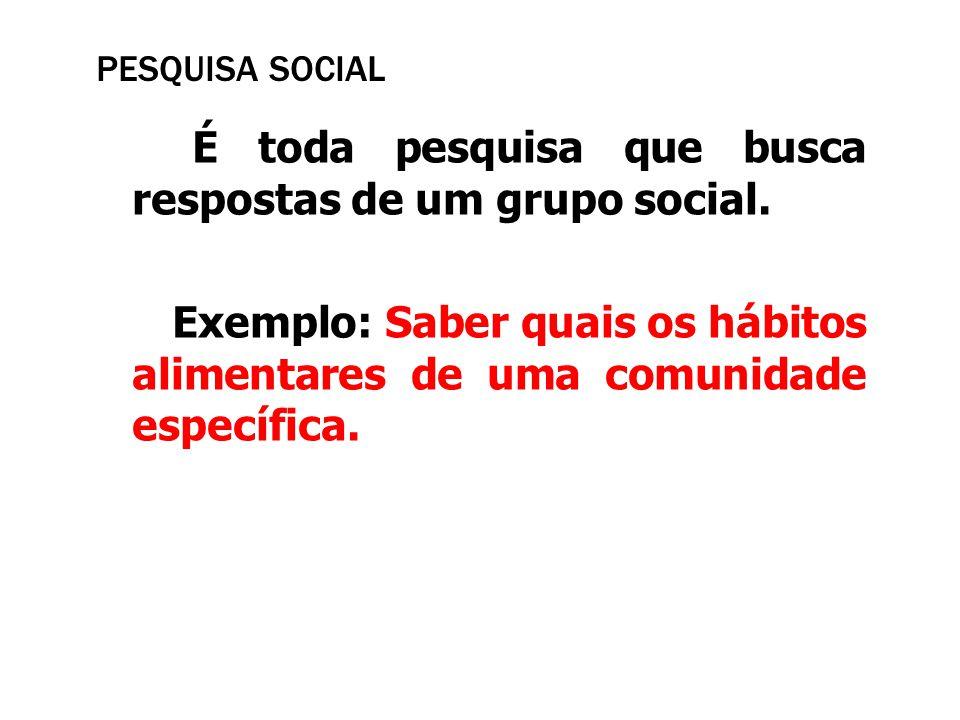 Pesquisa Social É toda pesquisa que busca respostas de um grupo social.