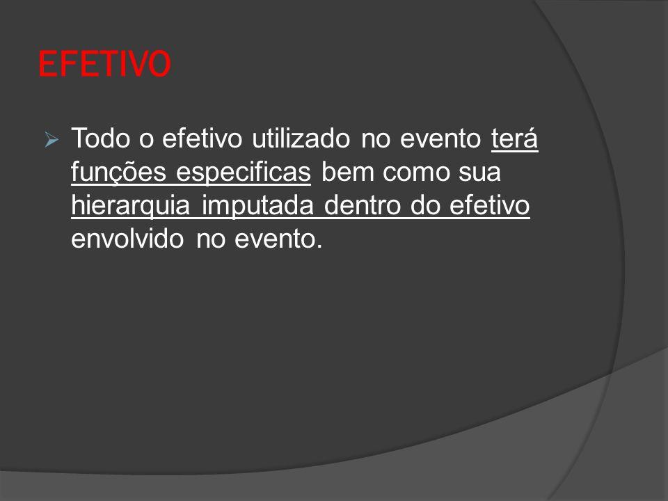 EFETIVO Todo o efetivo utilizado no evento terá funções especificas bem como sua hierarquia imputada dentro do efetivo envolvido no evento.